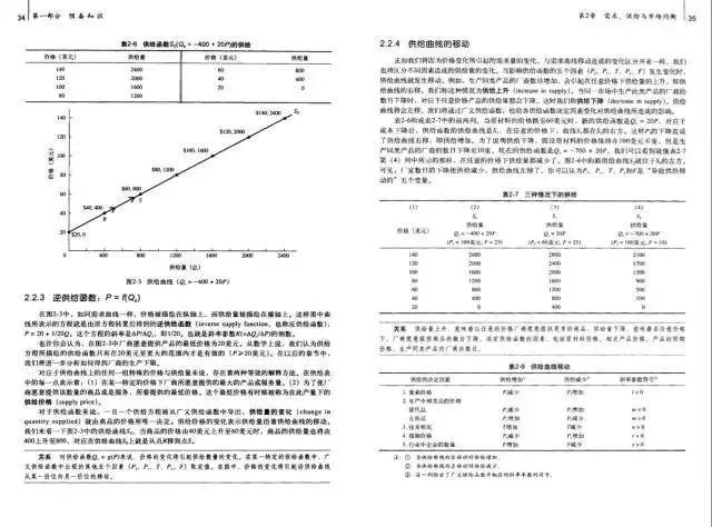 从英语小白到PTE八炸,雅思4个8,词汇2w+,我只读了经济学人